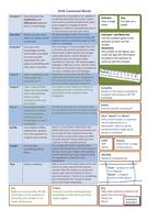 GCSE-Command-Words.pdf