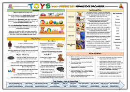 Toys - 1900 to Present Day - Knowledge Organiser!