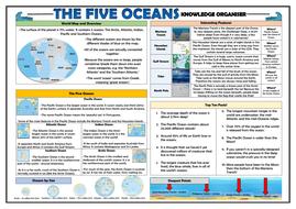 The Five Oceans - Knowledge Organiser!