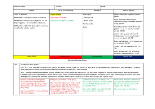EYFS Reception English Literacy Planning Autumn 1