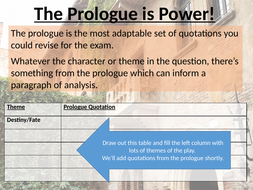 2.-Prologue-is-Power-RYC.pptx