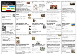 OCR-People's-Health-Medieval-Britain-TOPIC-ON-A-PAGE-.docx