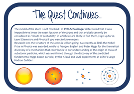 HISTORY-OF-THE-ATOM---The-Quest-continues.pdf