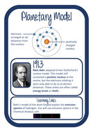 HISTORY-OF-THE-ATOM---Bohr.pdf