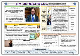 Tim Berners-Lee Knowledge Organiser!