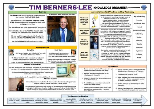Tim Berners-Lee Knowledge Organiser!