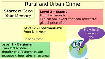 4.-Rural-and-Urban-Crime.pptx