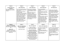 The-Kite-Runner-Chapter-Overview-Table.docx