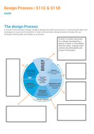Design-Process-Assessment-poster.pdf