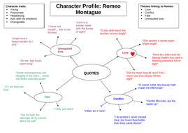 Romeo and Juliet Character Revision