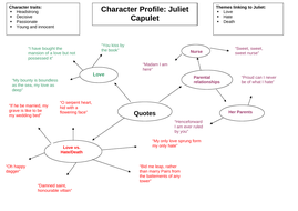 Character-profile---juliet.doc