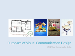 Purposes-of-Visual-Communication-Design-2.pptx