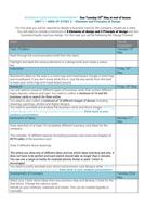 YR11_VCD_BusinessCard_Assessment sheet .pdf