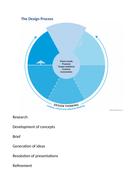 Design-Process-.docx