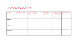 Camera-Support-Task_.docx