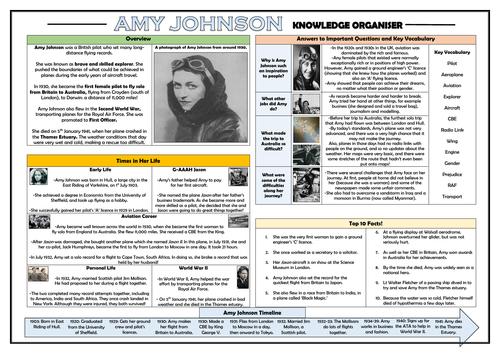 Amy Johnson Knowledge Organiser!