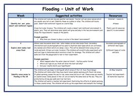 Flooding-UOW.pdf