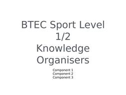 BTEC-level-2-KO.ppt