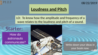 Activate 1:  P1: 2.3  Loudness and Pitch