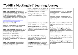 To Kill a Mockingbird Learning Journey Revision