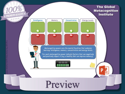 Metacognition-CPD-Training-Resources-Metacognitive-Regulated-(4).JPG