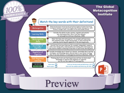 Metacognition-CPD-Training-Resources-Metacognitive-Regulated-(3).JPG