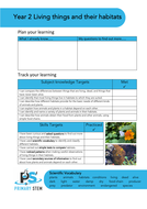 Year-2-Living-things-and-their-habitats---PSTEM-CP.pdf