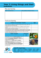 PSTEM-Topic-Page---Year-2-Living-things-and-their-habitats.docx