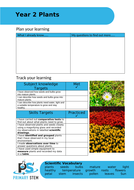 PSTEM-Topic-Page---Year-2-Plants.docx
