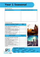PSTEM-Topic-Page---Year-1-Seasonal-Changes.docx