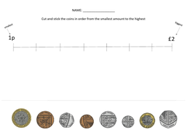 Coin Ordering Cut and Stick