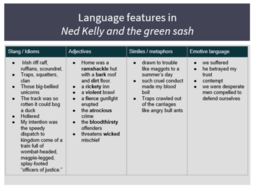 Language-features-in-Ned-Kelly-and-the-Green-Scarf.PNG