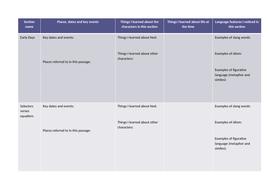 3.-Handout---retrieval-chart.docx
