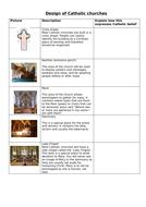 Design-of-Catholic-churches.docx