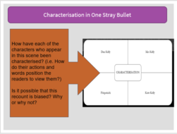 PPT-5-characterisation-OSB.PNG