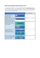 Web-Accessibility-Problem-Based-Task_.docx
