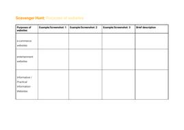 Scavenger-Hunt---Purposes-of-Websites_.docx