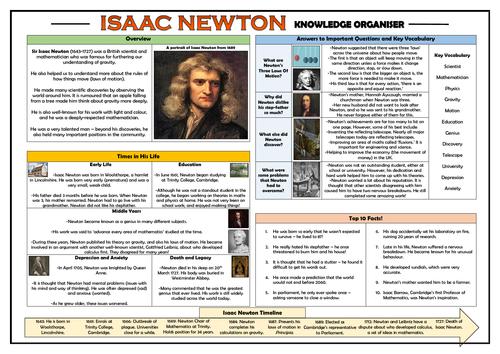 Isaac Newton Knowledge Organiser!