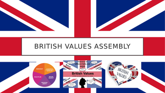 British-Values-Assembly.pptx