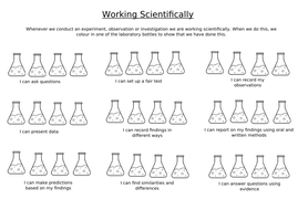 Year 4 Science curriculum break down and assessment - unit of work