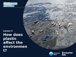 How does plastic harm the ocean - KS3 Biology