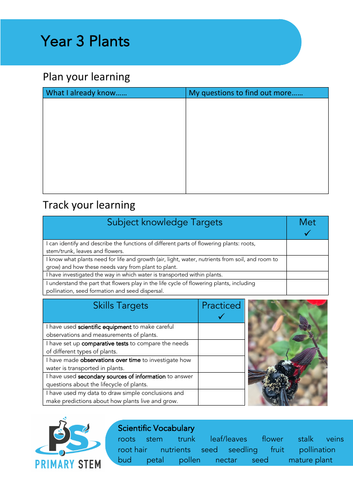 Editable Primary Science topic cover pages - Lower KS2