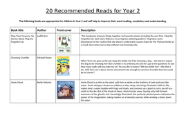 Year-2-Recommended-Reading-List.docx