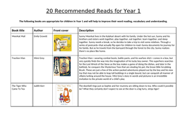 Year-1-Recommended-Reading-List.docx