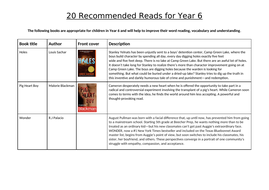 Year-6-Recommended-Reading-List.docx