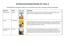 Year-3-Recommended-Reading-List.docx