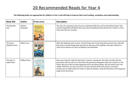 Year-4-Recommended-Reading-List.docx