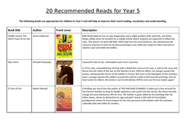 Year-5-Recommended-Reading-List.docx