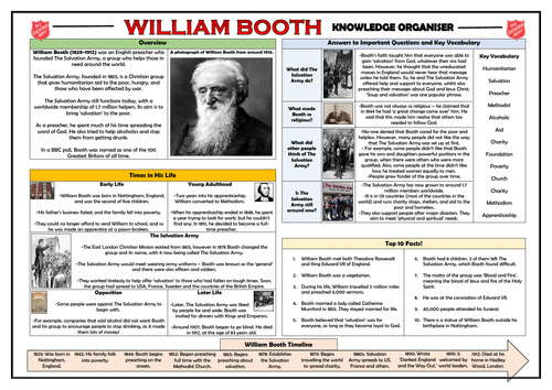 William Booth Knowledge Organiser!