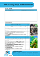 Year-6-Living-things-and-their-habitats---PSTEM-CP.pdf